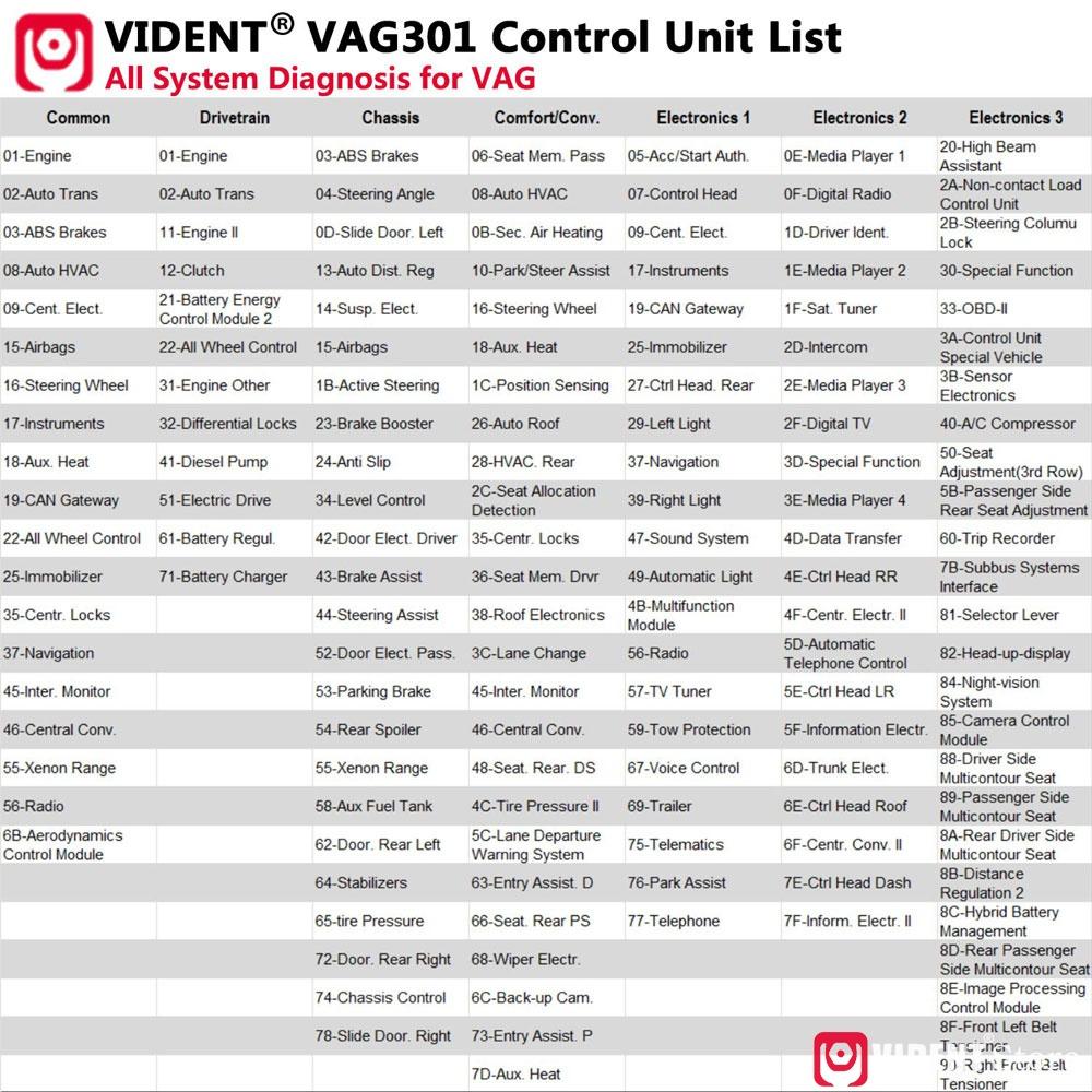 Vident VAG301 OBD2 Code Reader 03